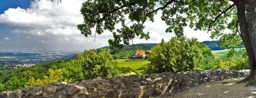 Schlosshof – Ermitage