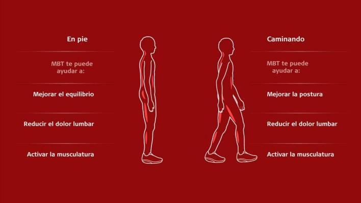Los beneficios de los zapatos MBT