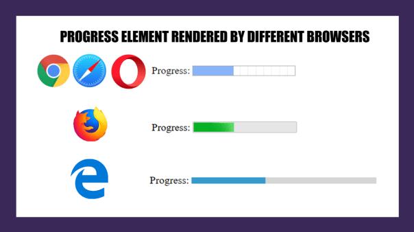 progress element rendering (1)