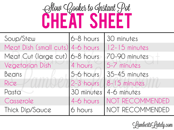 photograph regarding Instant Pot Cheat Sheet Printable named Quick Pot vs. Sluggish Cooker - The Showdown Lamberts Recently