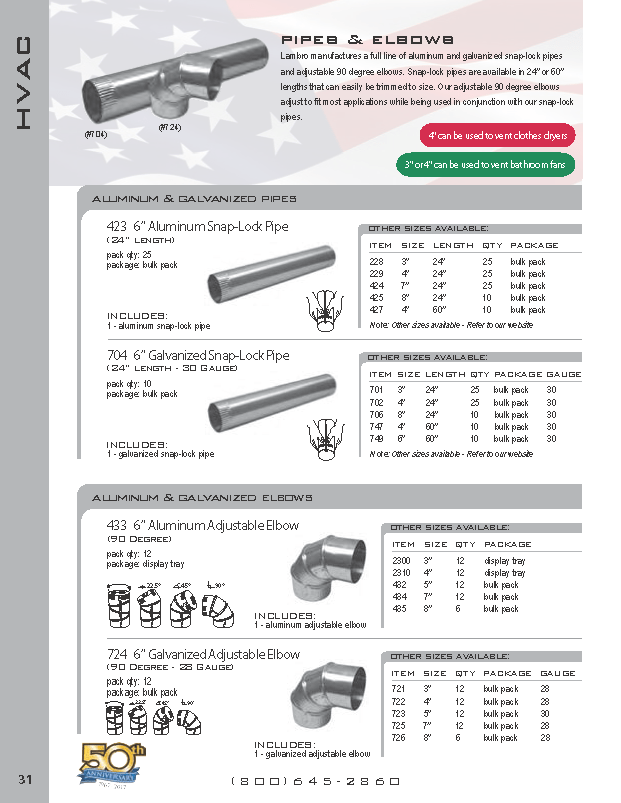 https://i1.wp.com/www.lambro.net/wp-content/uploads/2016/12/Lambro-Catalog-2017_Page_34.png?fit=621%2C803&ssl=1