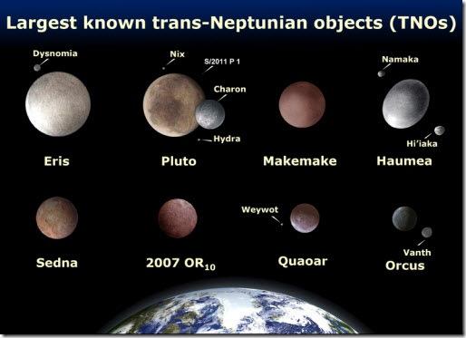 planetoides transneptunuanos