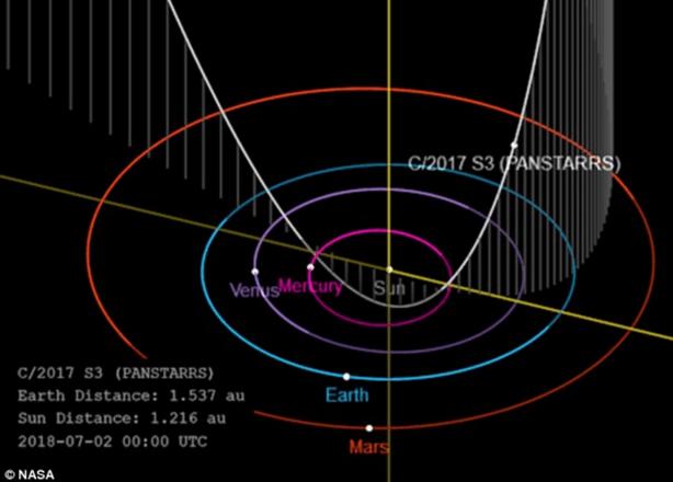 Resultado de imagen para el cometa hulk