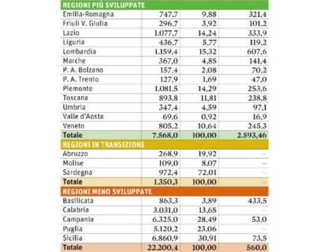 fondi_europei_2014-2020.jpg