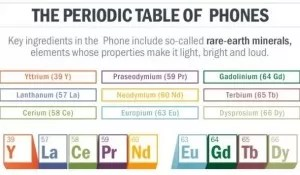 Minerales en un teléfono celular