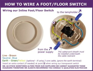 Useful Information for Inline light switches
