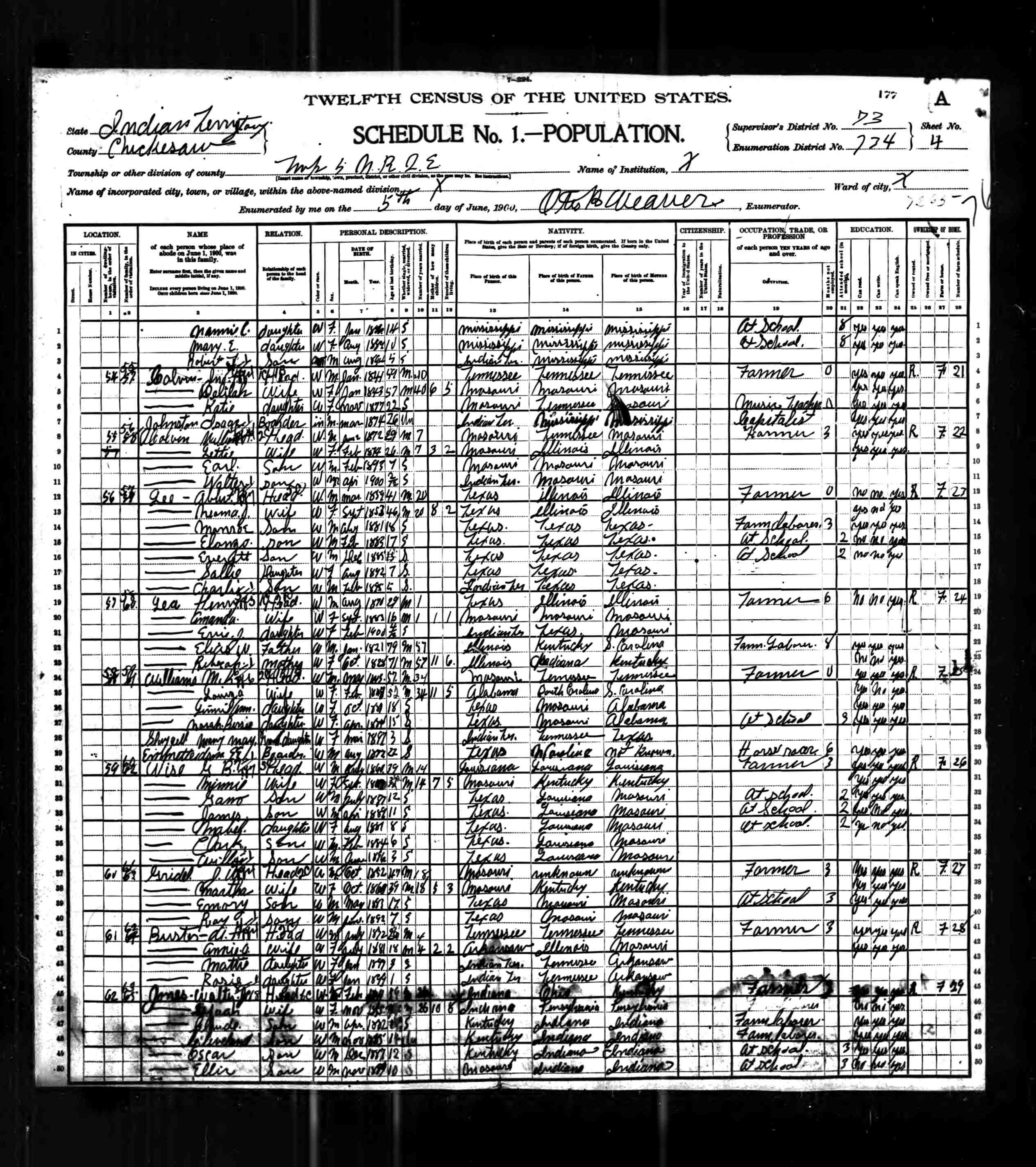 Ancestors Of General Beauregard Wise