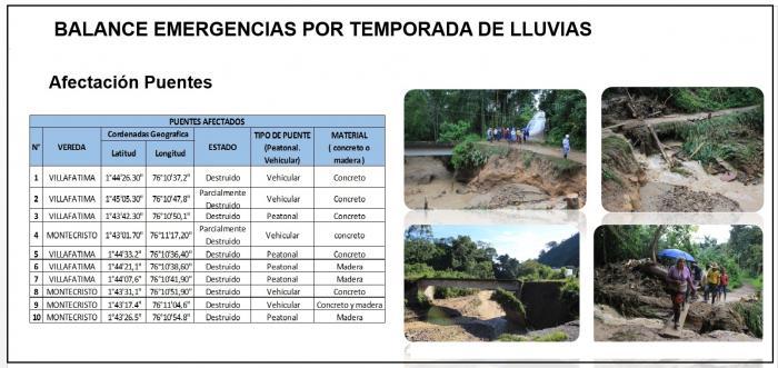 Los estragos del invierno en Pitalito 4 20 mayo, 2020