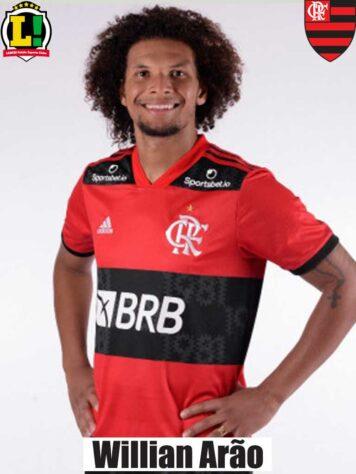 Modelo-Flamengo-Arao-356x474.jpg?resize=