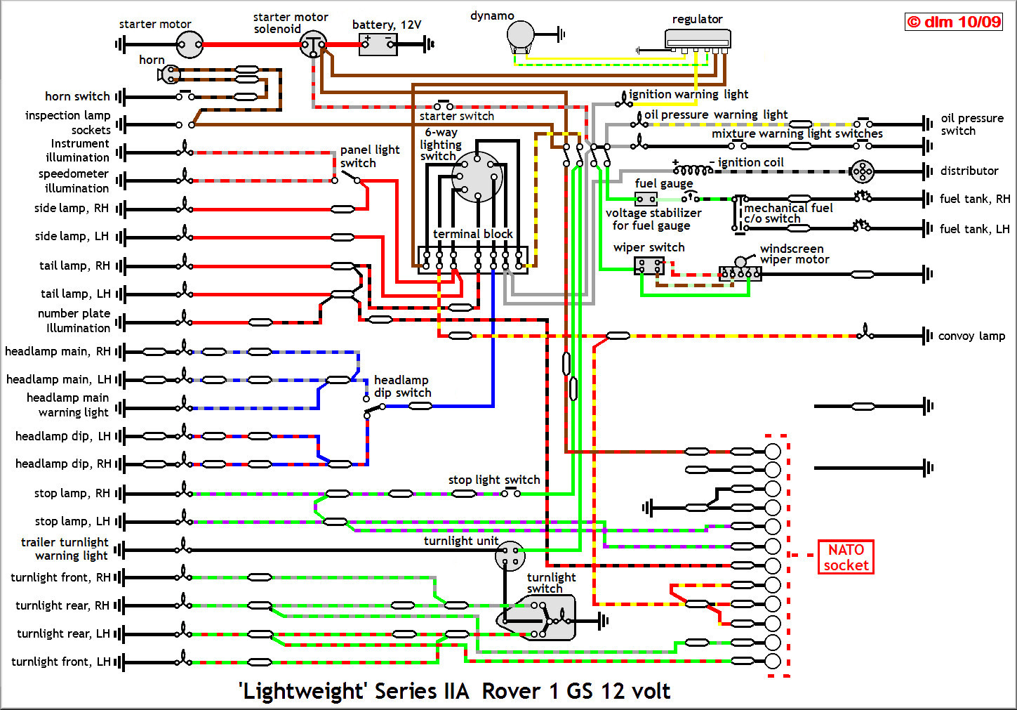 Land Rover Discovery 1 Electrical Wiring Diagram : Land rover discovery wiring diagram