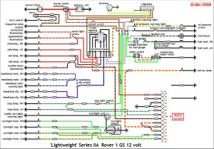 land rover wiring diagram  Lubrication, Batteries