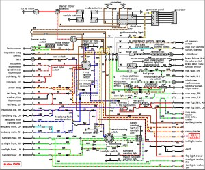 Land Rover Series 3 24v Wiring Diagram  Somurich
