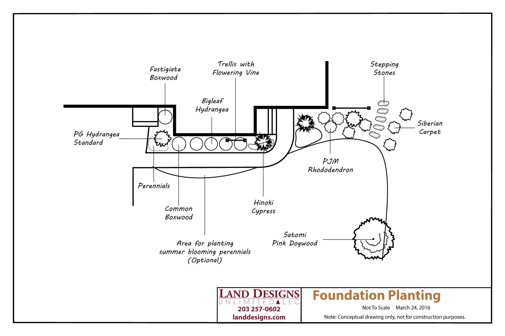Landscape design land designs unlimited llc for Foundation planting plans