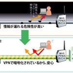 ノマドや海外でWiFi使う方は必須だと思う、VPNソフトを入れてみたよ