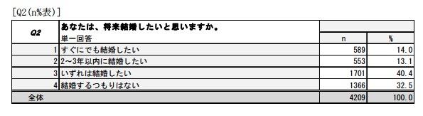 スクリーンショット 2015-06-25 13.57.18