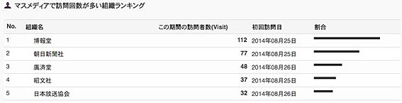スクリーンショット 2016-04-12 6.59.08