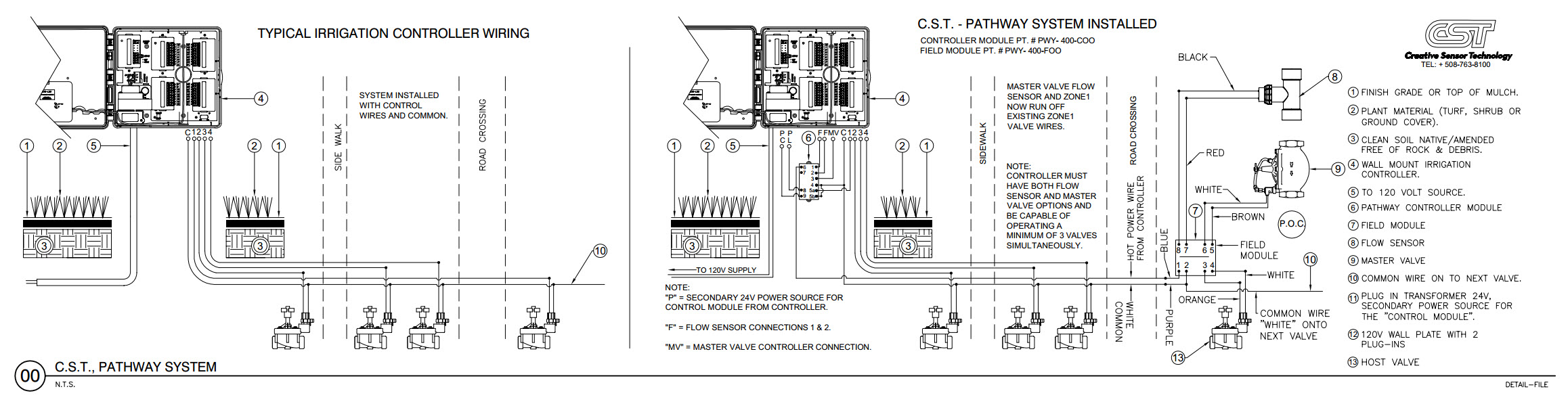 Rain Bird Esp Modular Wiring Diagram - Wiring Diagrams List Rain Bird Wiring Schematic on