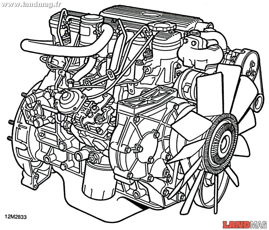 Land Rover Schema Moteur Asynchrone
