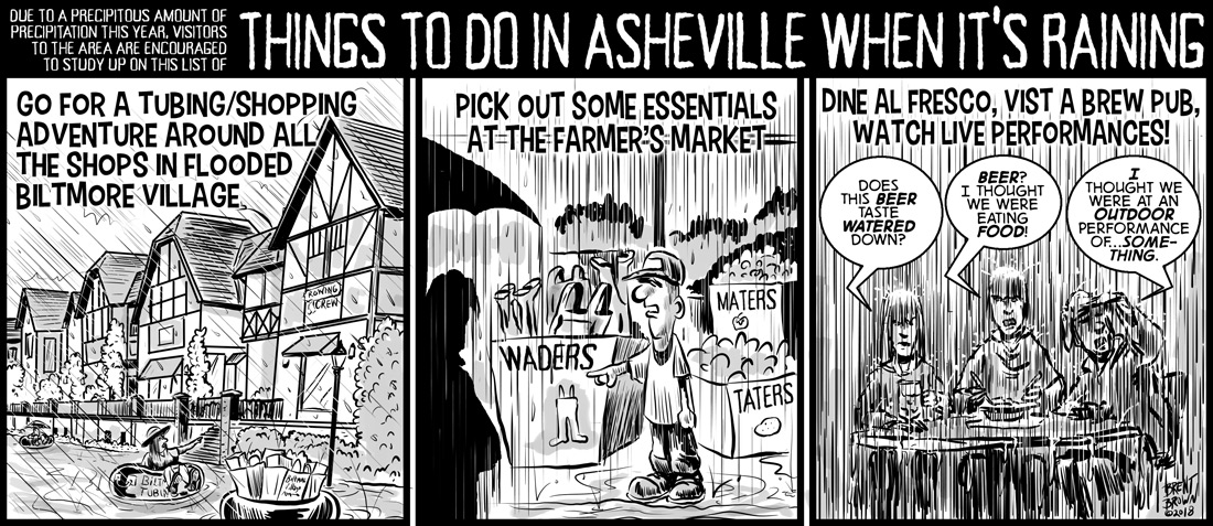 Things to do in Asheville When It's Raining…