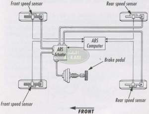 Range Rover P38 Circuit Diagram  Wiring Diagram and Schematic