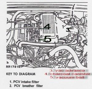 Need 39V8 engine vacuum hoses scheme  Land Rover Forums : Land Rover and Range Rover Forum