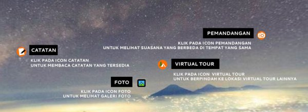 keterangan virtual tour