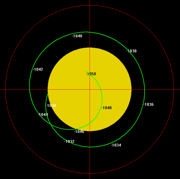 Why exact cycles in the solar proxy record do not exist ...