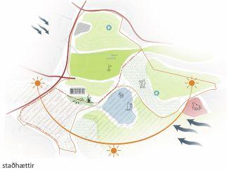 Vifilsstadaland_diagramm-stadhaettir