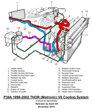 Land Rover Engine Cooling Diagram  24h schemes