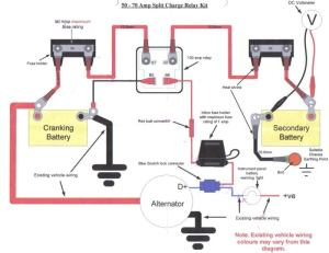 Wiring in a split charge relay system   LandyZone  Land