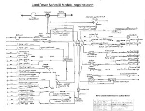 Land rover series iii wiring harness  Timeforce cristiano