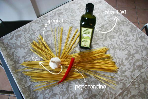 spaghetti-borges
