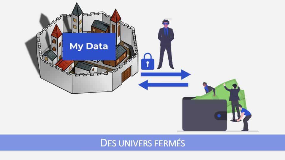 Les applications propriétaires : des univers fermés
