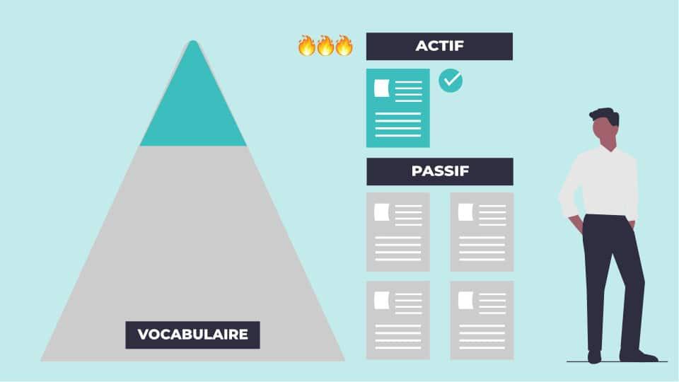 La différence entre vocabulaire actif et vocabulaire passif