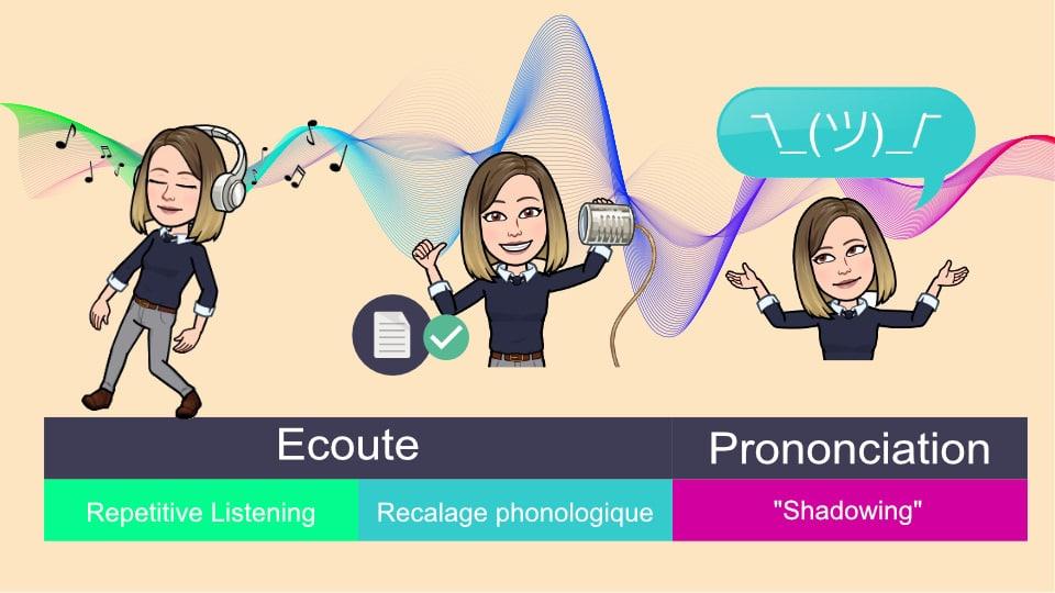 Les contenus avec audio et transcript de qualité sont des outils idéaux pour travailler son écoute, recaler les modèles phonologiques de son cerveau et améliorer sa prononciation