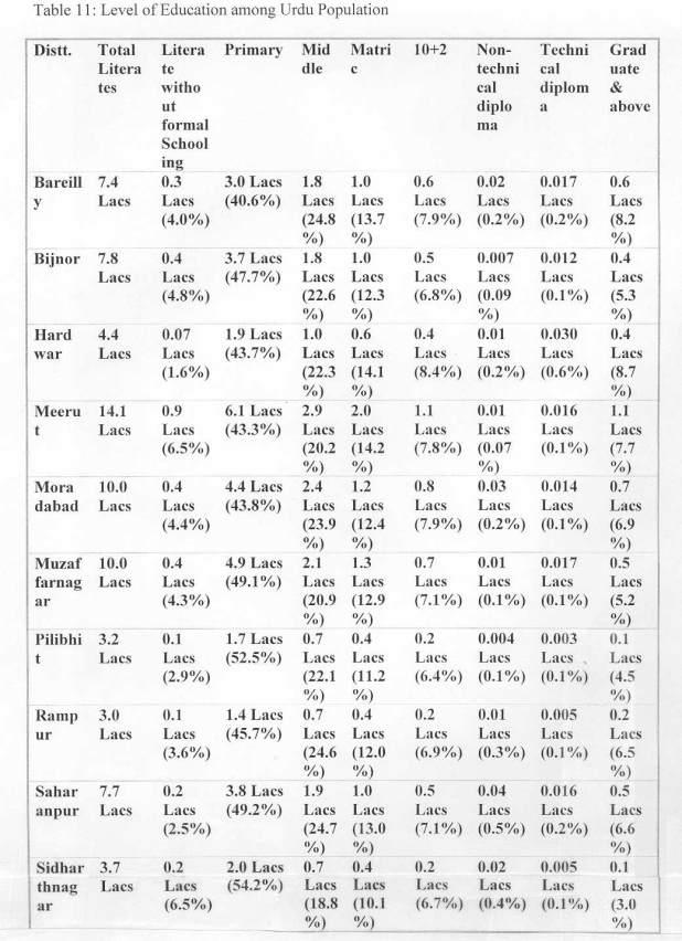 word meaning english to punjabi pdf