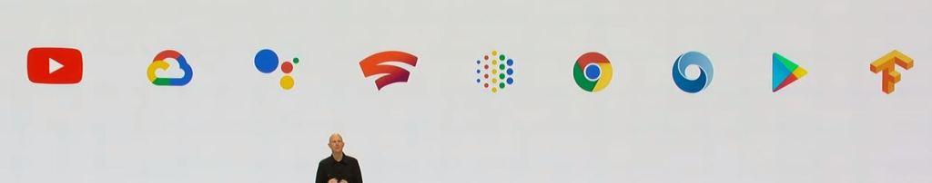 ecosystem google