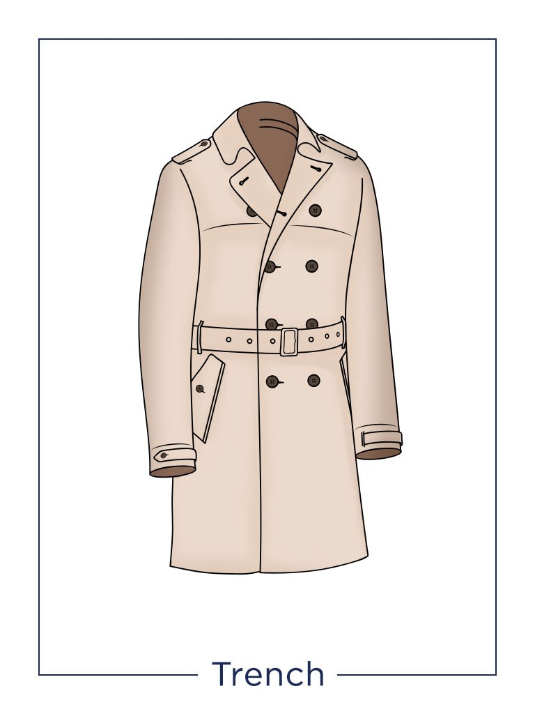 how to choose your trench coat