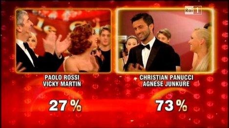 Paolo Rossi e Vicky Martin Ballando con le stelle ottava puntata RaiUno Foto