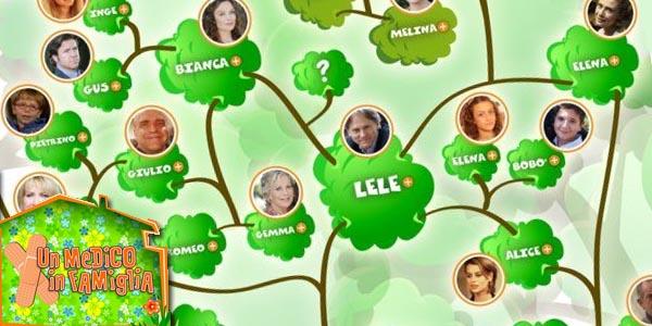 un medico in famiglia 8 albero genealogico