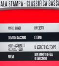 Foto classifica bassa terza serata Sanremo 2018