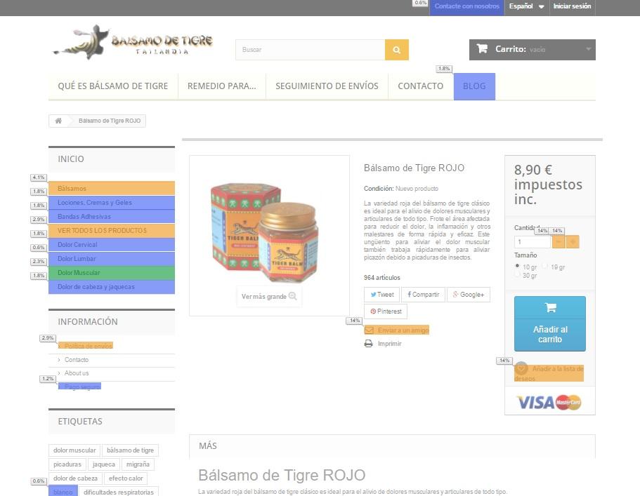 Google Analytics Zonas calientes de pagina de producto