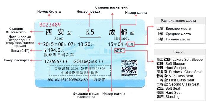 китайский билет на поезд