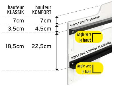 Lit Empilable Mller Mbel Noir Graphite RAL9011 Design