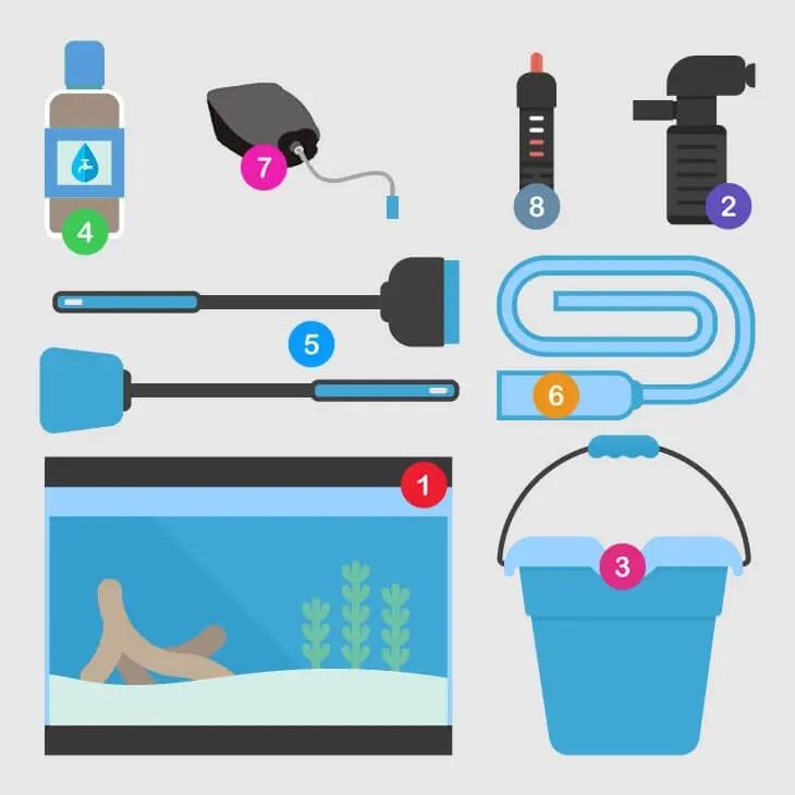 Équipement aquariophilie
