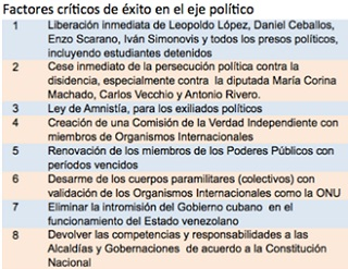 FactoresCriticosdeExitoejepoliticoAbr2014