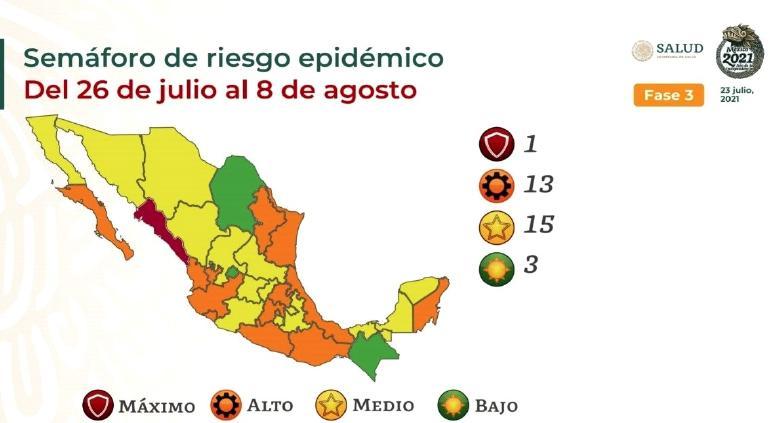 ¡Sacudida al Semáforo! Sinaloa Rojo, Chihuahua Amarillo y sólo 3 Verde