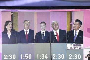 Présidentielle au Mexique: la lutte contre la violence au centre d'un premier débat !