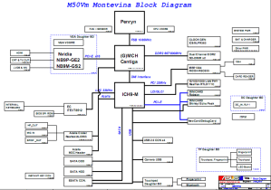 ASUS M50 Series M50Vm schematic diagram – Laptop Schematic
