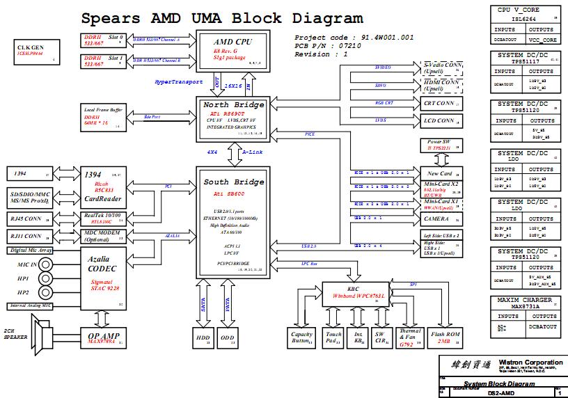 Dell Inspiron 1525 Motherboard Diagram